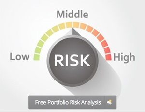 What is your risk number?