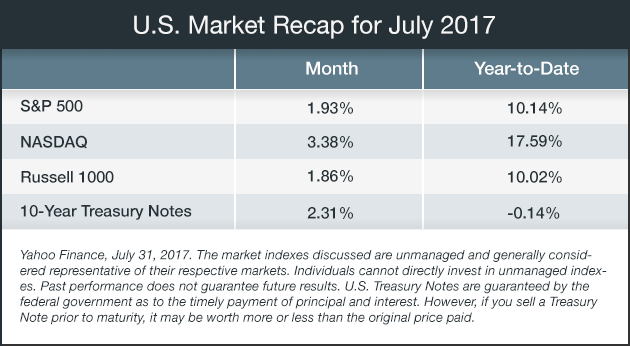 Monthly Market Insights Report August 2017