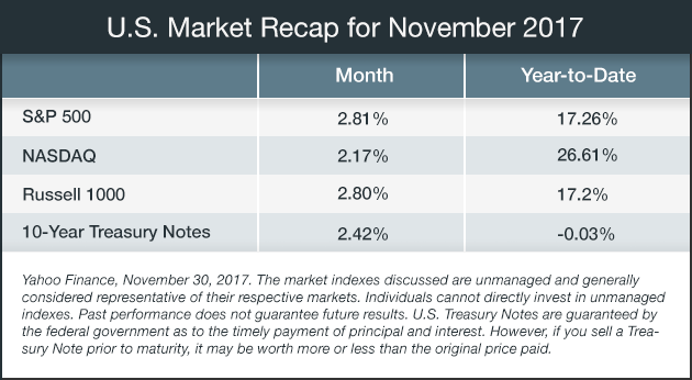 Monthly Market Insights Report December 2017