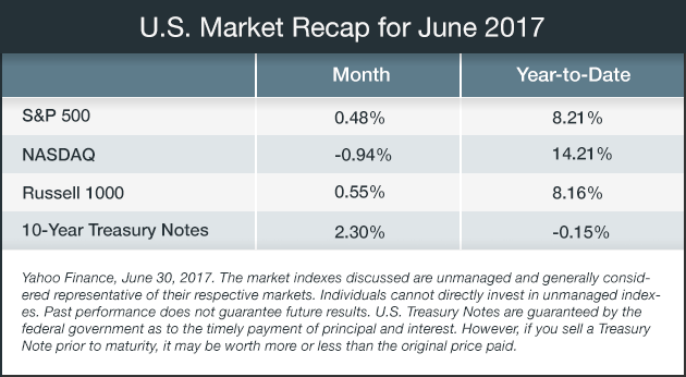 Monthly Market Insights Report July 2017