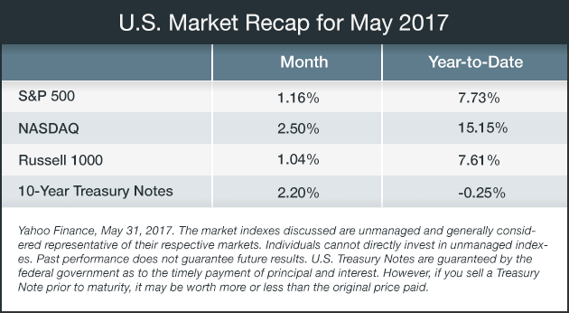 Monthly Market Insights Report June 2017