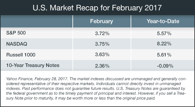 Monthly Market Insights Report March 2017