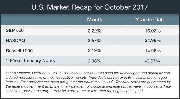 Monthly Market Insights Report November 2017