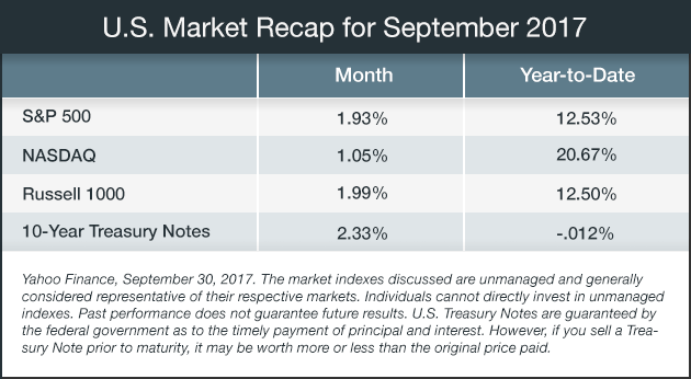 Monthly Market Insights Report October 2017