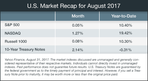 Monthly Market Insights Report September 2017