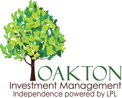 Oakton Investment Management - Skokie, IL