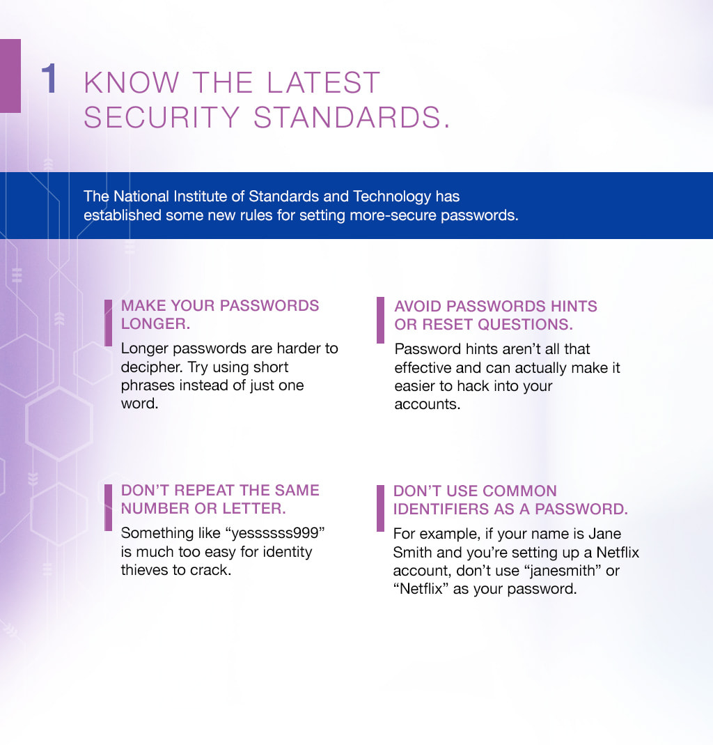 "1. Know the latest  security standards.The National Institute of Standards and Technology has established some new rules for setting more-secure passwords.MAKE YOUR PASSWORDS LONGER.Longer passwords are harder to decipher. Try using short phrases instead of just one word.AVOID PASSWORDS HINTS OR RESET QUESTIONS. Password hints aren't all that effective and can actually make it easier to hack into your accounts.DON'T REPEAT THE SAME NUMBER OR LETTER.Something like ""yessssss999"" is much too easy for identity thieves to crack.DON'T USE COMMON IDENTIFIERS AS A PASSWORD.For example, if your name is Jane Smith and you're setting up a Netflix account, don't use ""janesmith"" or ""Netflix"" as your password."