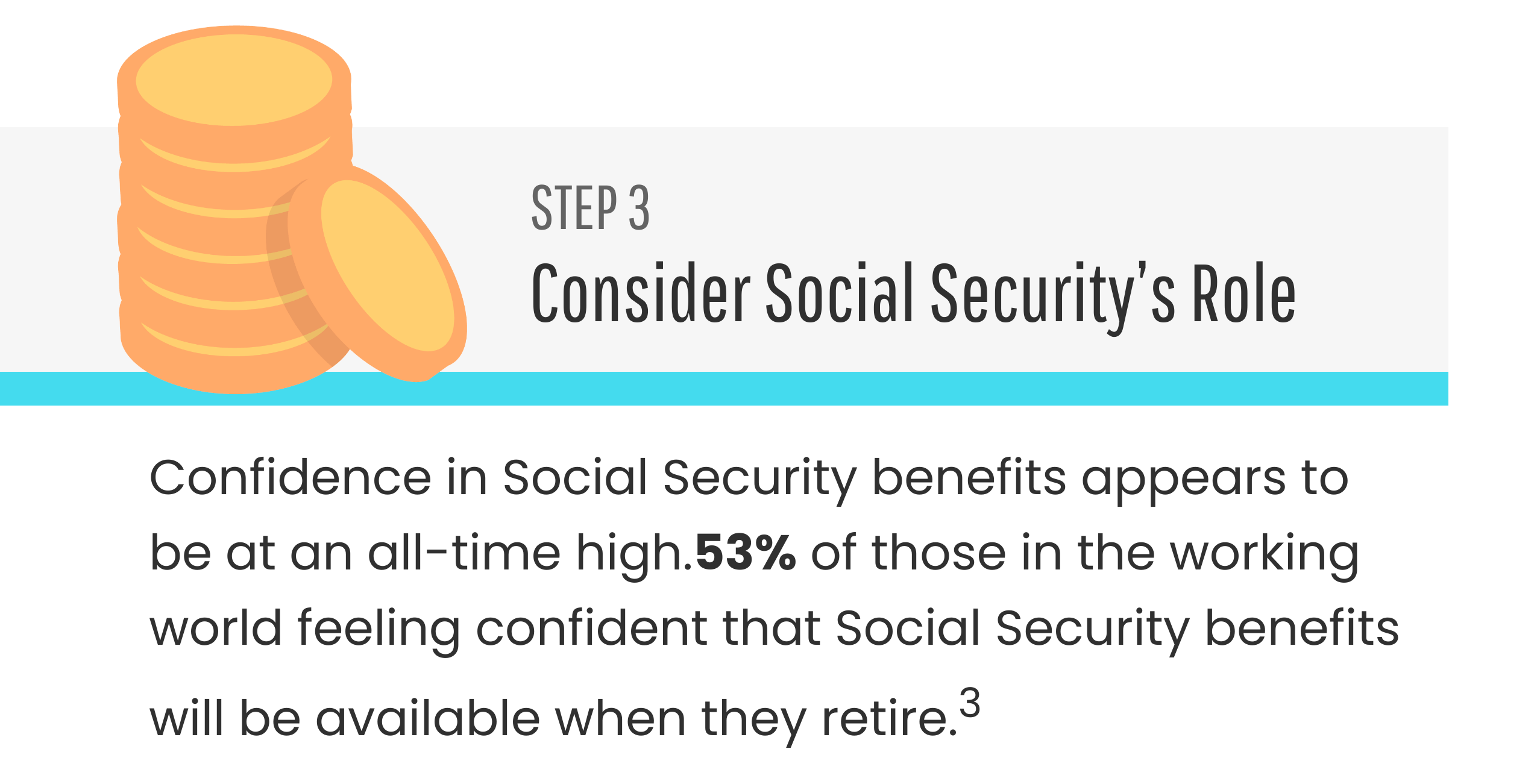 Step 3: Consider Social Security's Role. Confidence in Social Security benefits appears to be at an all-time high. 53% of those in the working world feeling confident that Social Security benefits will be available when they retire.
