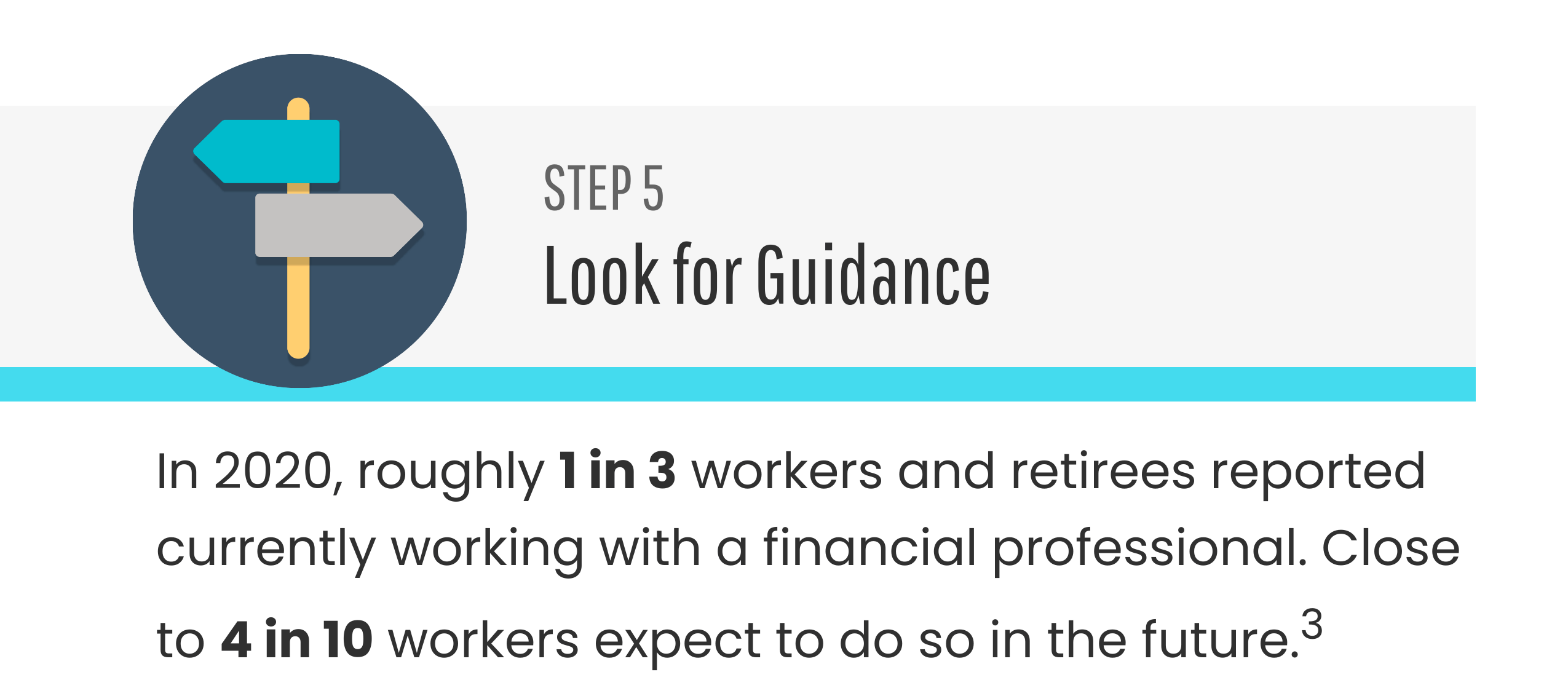 Step 5: Look for Guidance. In 2020, roughly 1 in 3 workers and retirees reported working with a financial professional. Close to 4 in 10 workers expect to do so in the future.